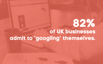 Why do 82% of companies Google themselves?
